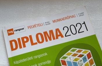 A valódi versenytér: magyar egyetemek a nemzetközi mezőnyben